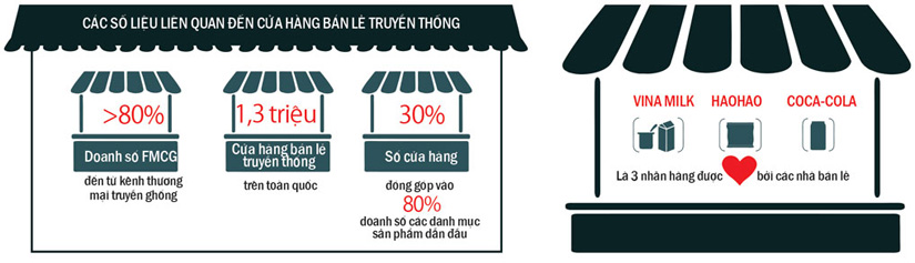 nha-ban-le-thi-truong-viet-nam
