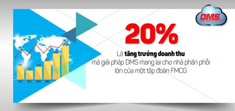 20%-tang-truong-doanh-thu-la-do-giai-phap-dms-mang-lai-cho-tap-doan-fmcg