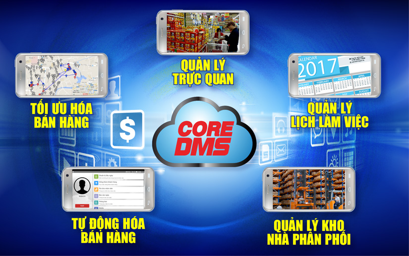 tien-ich-core-dms-trong-quan-ly-phan-phoi-dmspro